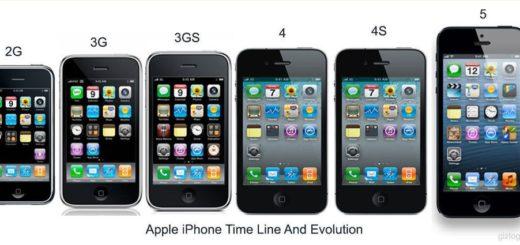 Apple iPhone 3/3GS/4/4s 8/16/32/64 gb